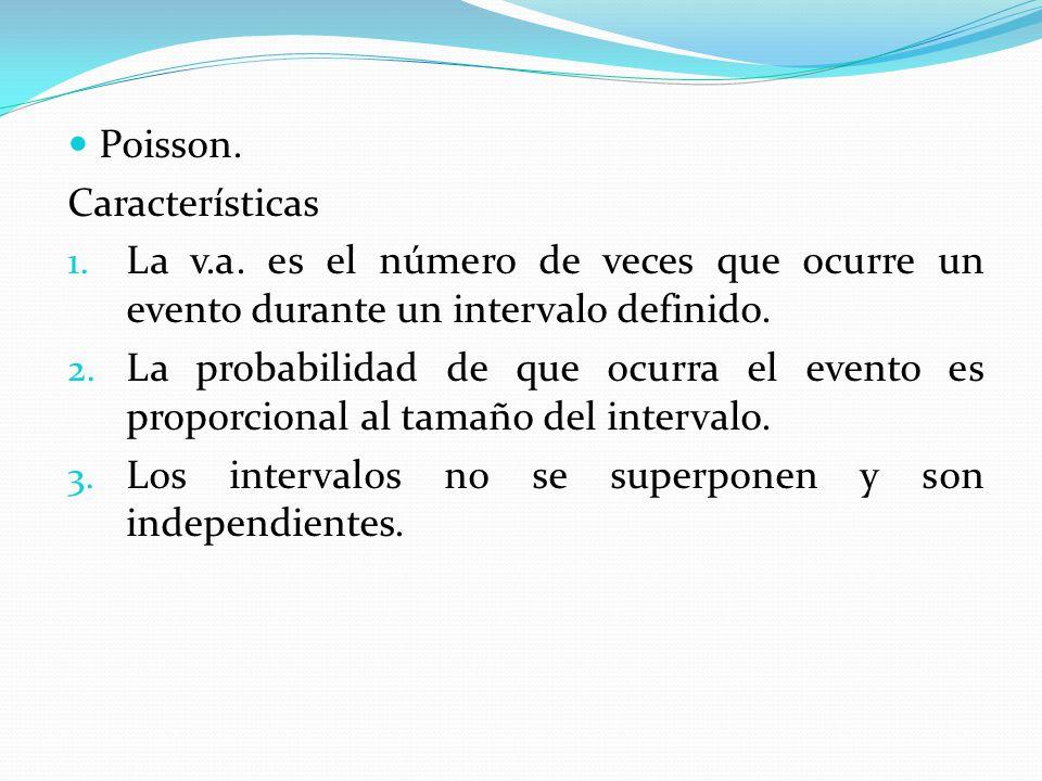 Poisson. Características 1. La v.a. es el número de veces que ocurre un evento durante un intervalo definido. 2. La probabilidad de que ocurra el even