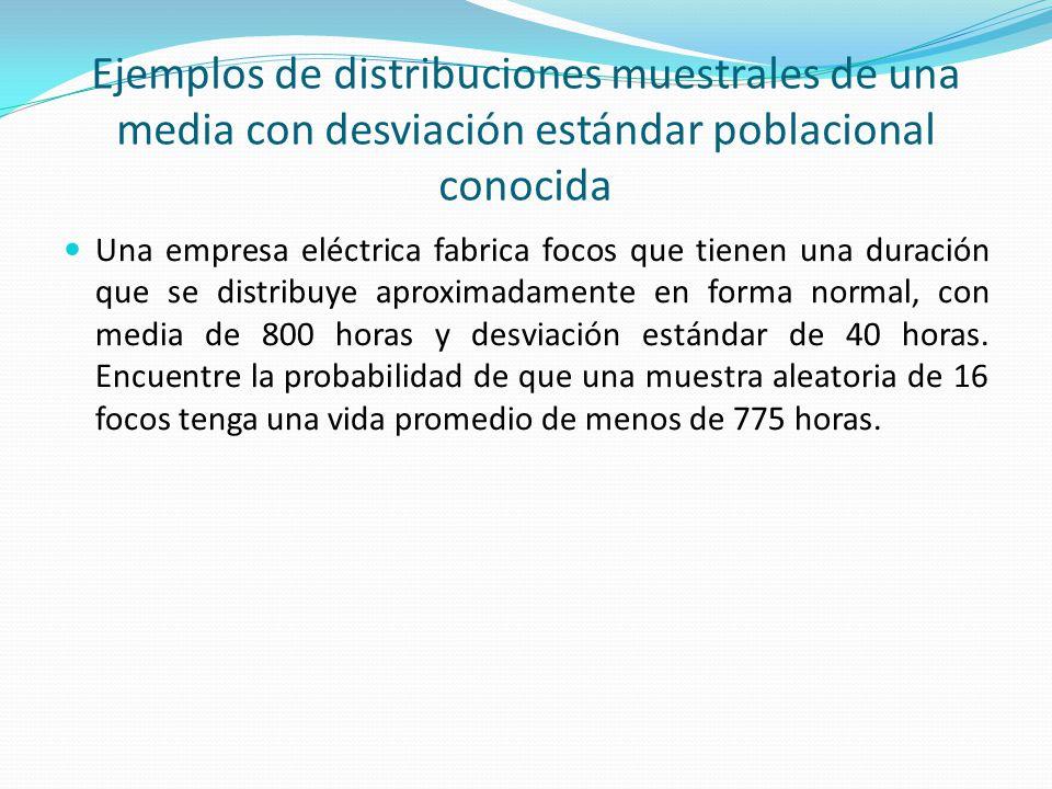 Ejemplos de distribuciones muestrales de una media con desviación estándar poblacional conocida Una empresa eléctrica fabrica focos que tienen una duración que se distribuye aproximadamente en forma normal, con media de 800 horas y desviación estándar de 40 horas.