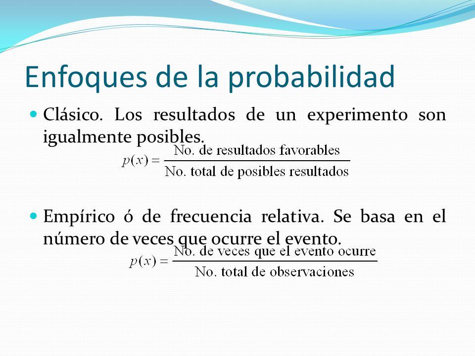 Enfoques de la probabilidad Clásico. Los resultados de un experimento son igualmente posibles. Empírico ó de frecuencia relativa. Se basa en el número