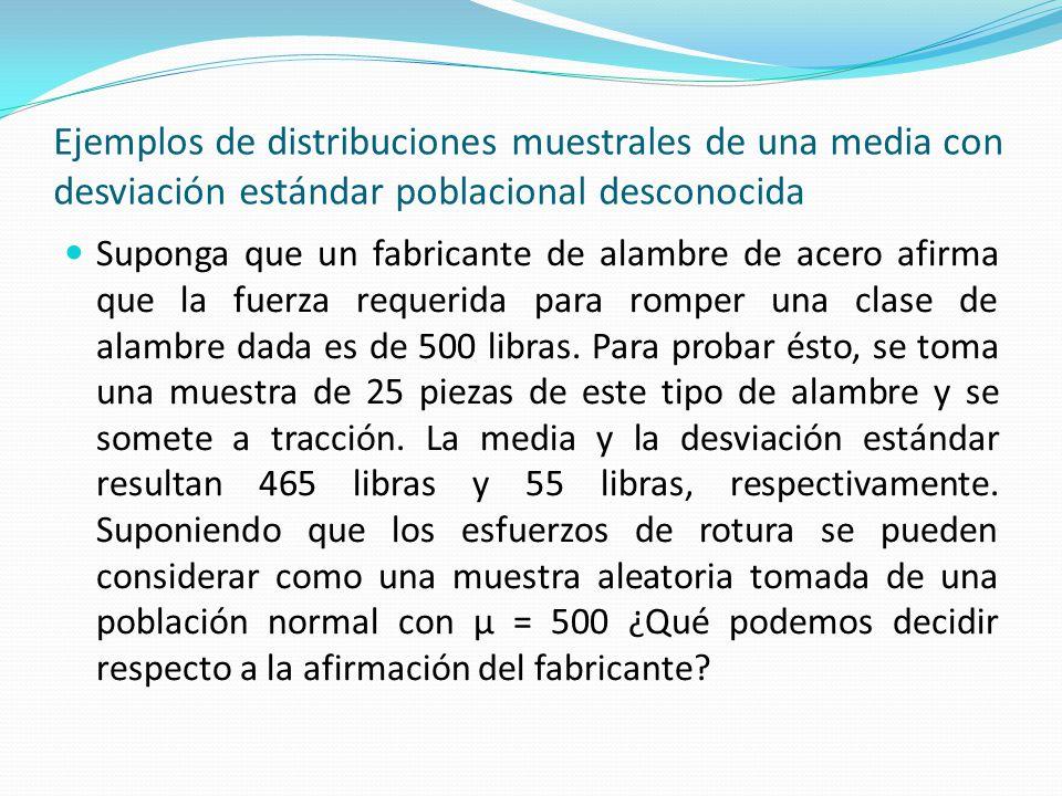 Ejemplos de distribuciones muestrales de una media con desviación estándar poblacional desconocida Suponga que un fabricante de alambre de acero afirm