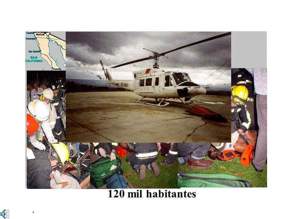 LA IMPORTANCIA DE LA RADIOCOMUNICACION 120 mil habitantes.