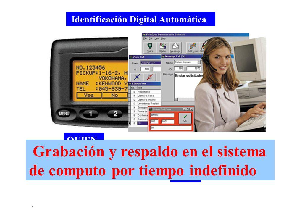 . Identificación Digital Automática QUIEN DONDE QUE Grabación y respaldo en el sistema de computo por tiempo indefinido
