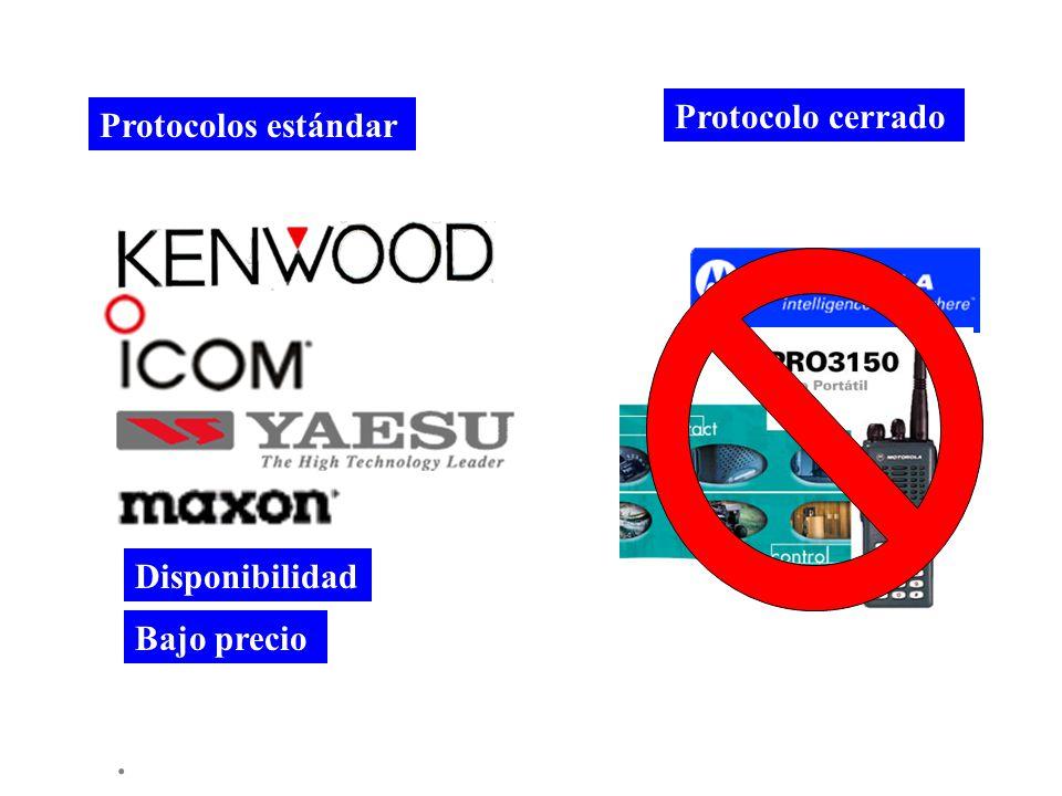 . Protocolos estándar Protocolo cerrado Disponibilidad Bajo precio