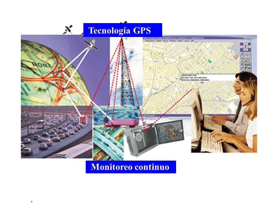 . Monitoreo continuo Tecnología GPS
