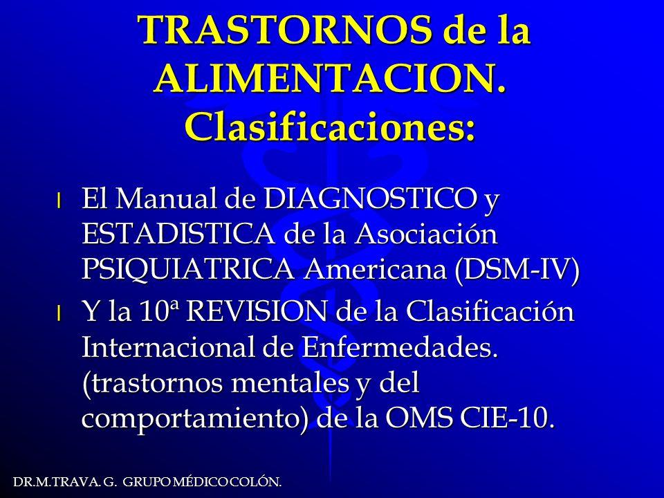 DR.M.TRAVA.G. GRUPO MÉDICO COLÓN. TRASTORNOS de la ALIMENTACION.