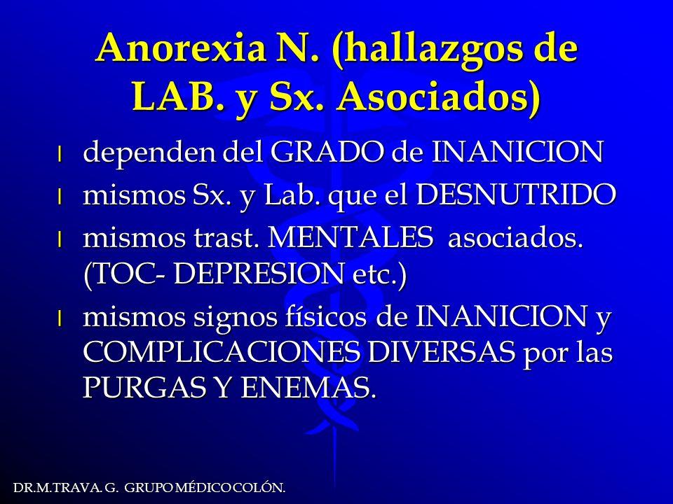 DR.M.TRAVA.G. GRUPO MÉDICO COLÓN. Anorexia N. (hallazgos de LAB.