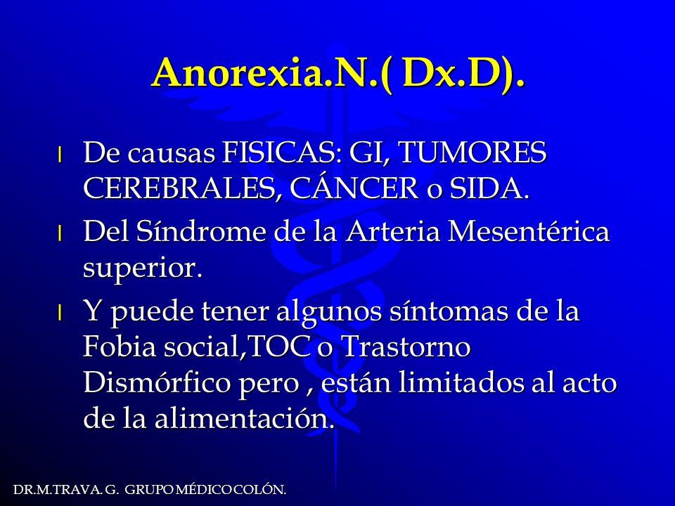 DR.M.TRAVA.G. GRUPO MÉDICO COLÓN. Anorexia.N.( Dx.D).