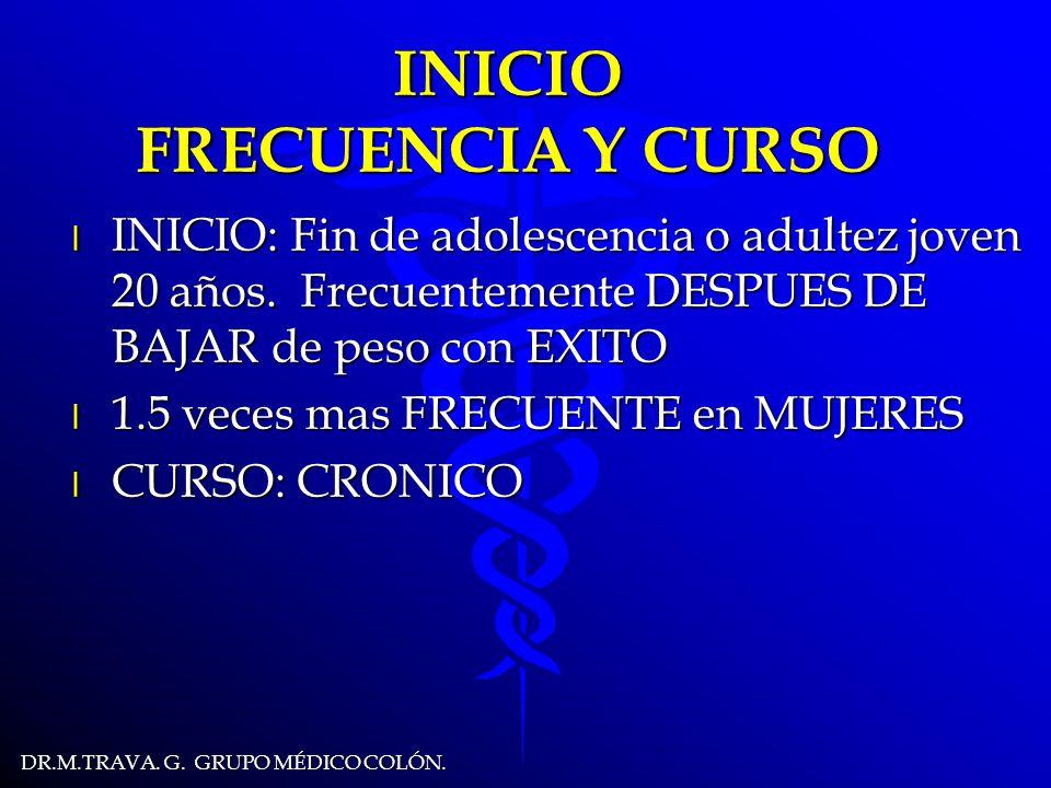 DR.M.TRAVA.G. GRUPO MÉDICO COLÓN.