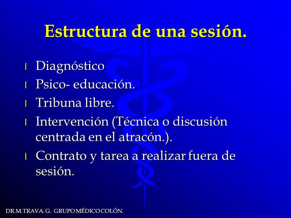 DR.M.TRAVA.G. GRUPO MÉDICO COLÓN. Estructura de una sesión.