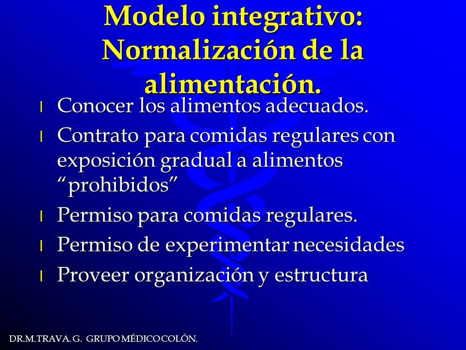 DR.M.TRAVA.G. GRUPO MÉDICO COLÓN. Modelo integrativo: Normalización de la alimentación.