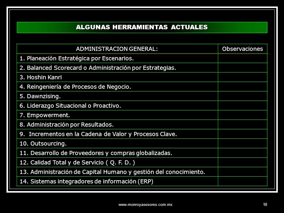 www.monroyasesores.com.mx18 ADMINISTRACION GENERAL:Observaciones 1. Planeación Estratégica por Escenarios. 2. Balanced Scorecard o Administración por