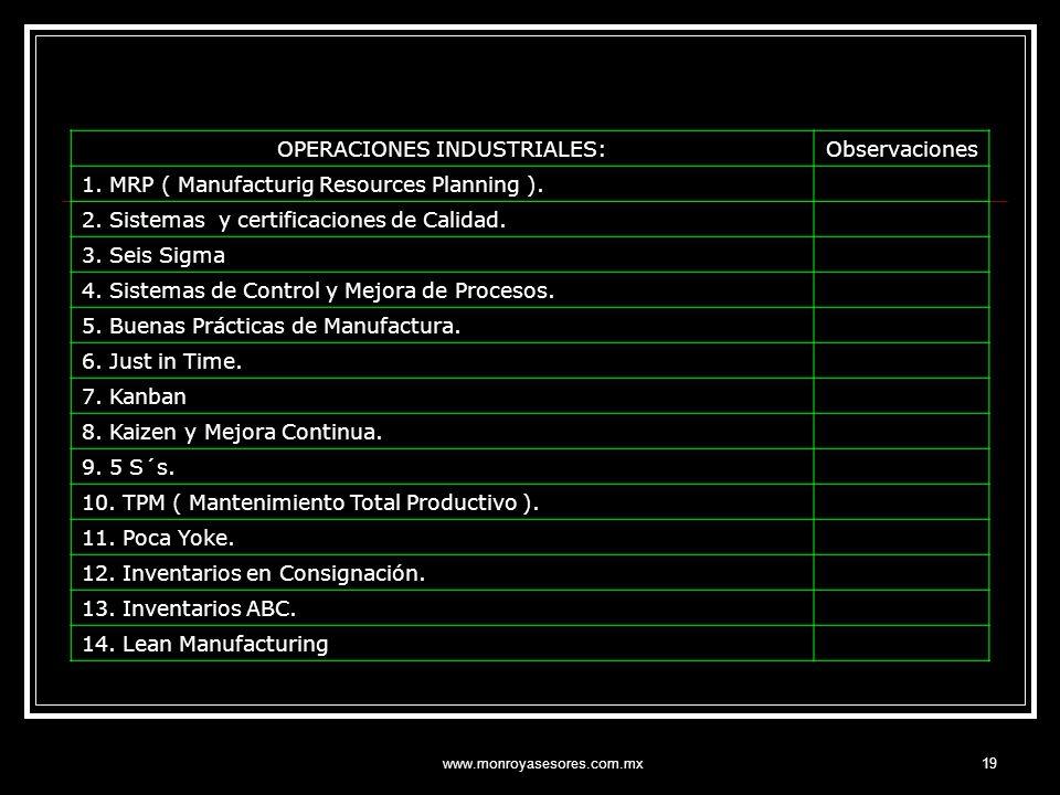 www.monroyasesores.com.mx19 OPERACIONES INDUSTRIALES:Observaciones 1. MRP ( Manufacturig Resources Planning ). 2. Sistemas y certificaciones de Calida