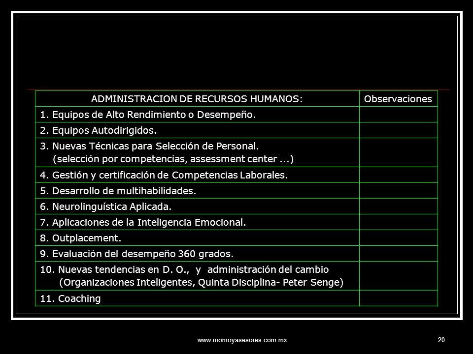 www.monroyasesores.com.mx20 ADMINISTRACION DE RECURSOS HUMANOS:Observaciones 1. Equipos de Alto Rendimiento o Desempeño. 2. Equipos Autodirigidos. 3.