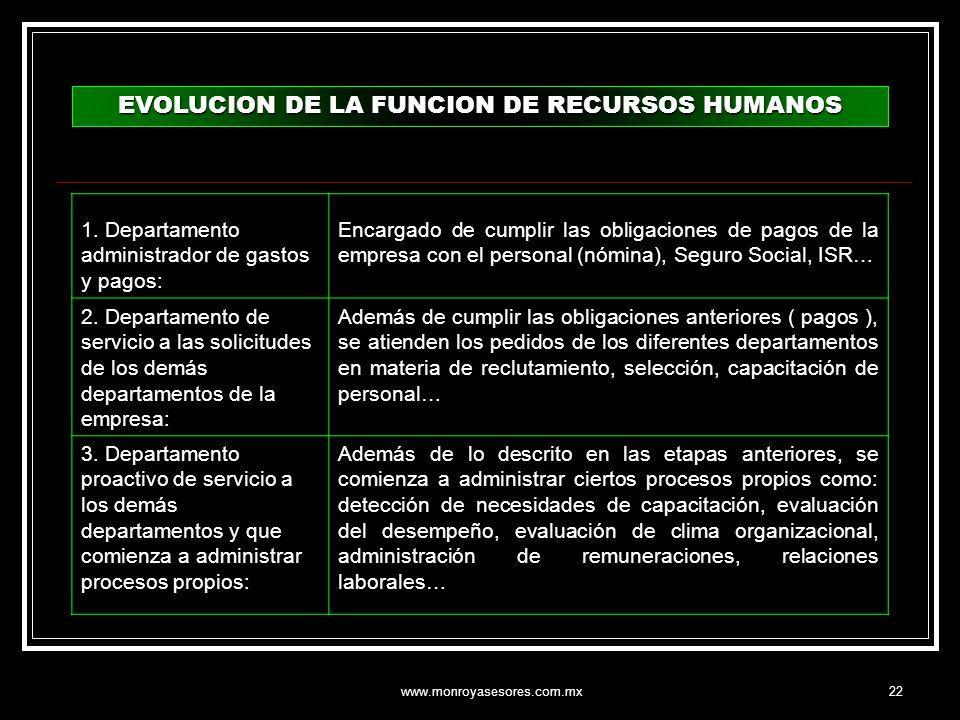 www.monroyasesores.com.mx22 EVOLUCION DE LA FUNCION DE RECURSOS HUMANOS 1. Departamento administrador de gastos y pagos: Encargado de cumplir las obli