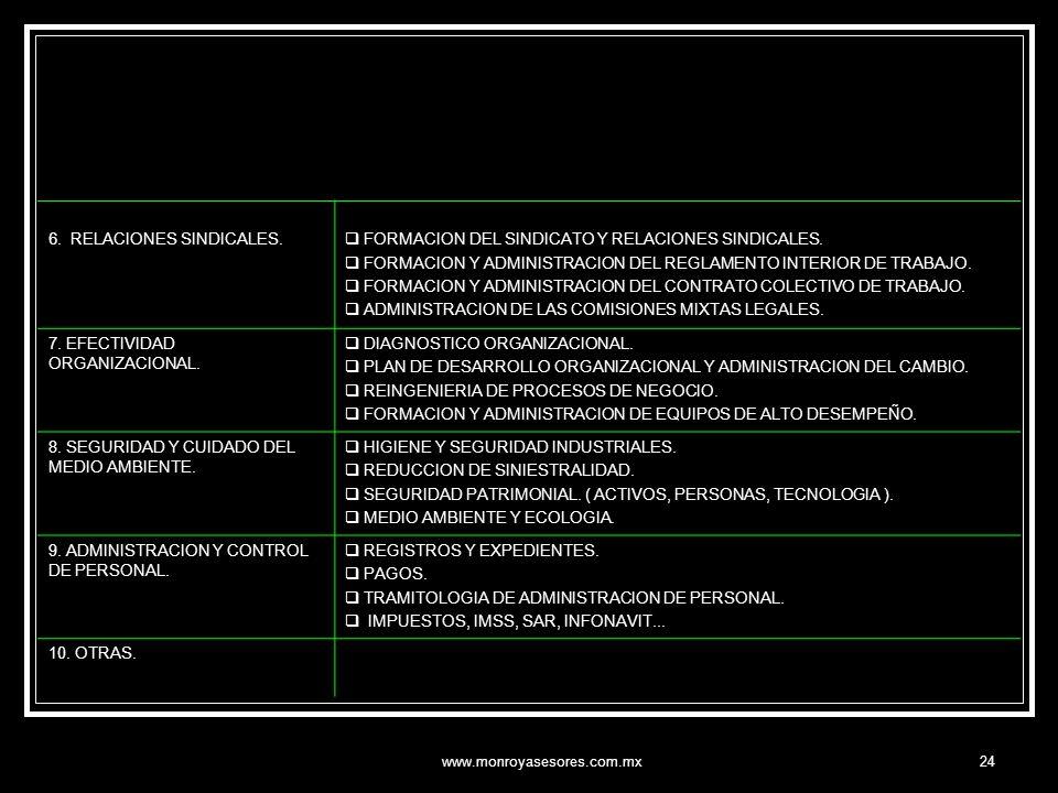 www.monroyasesores.com.mx24 6. RELACIONES SINDICALES. FORMACION DEL SINDICATO Y RELACIONES SINDICALES. FORMACION Y ADMINISTRACION DEL REGLAMENTO INTER