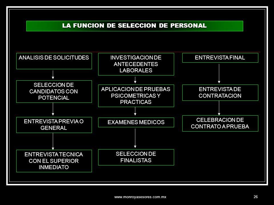 www.monroyasesores.com.mx26 LA FUNCION DE SELECCION DE PERSONAL SELECCION DE CANDIDATOS CON POTENCIAL ENTREVISTA PREVIA O GENERAL ENTREVISTA TECNICA C