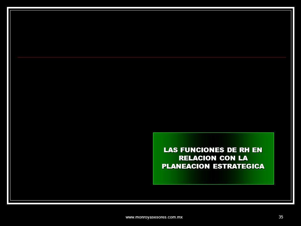 www.monroyasesores.com.mx35 LAS FUNCIONES DE RH EN RELACION CON LA PLANEACION ESTRATEGICA