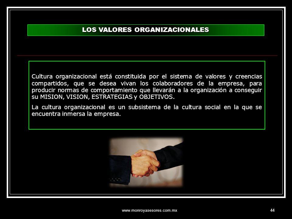 www.monroyasesores.com.mx44 Cultura organizacional está constituida por el sistema de valores y creencias compartidos, que se desea vivan los colabora