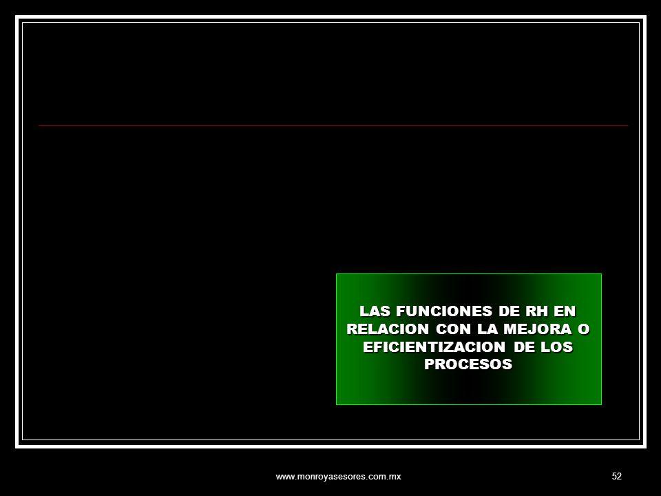 www.monroyasesores.com.mx52 LAS FUNCIONES DE RH EN RELACION CON LA MEJORA O EFICIENTIZACION DE LOS PROCESOS
