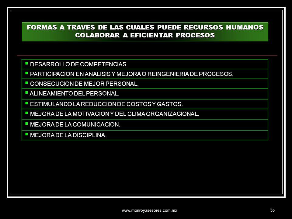 www.monroyasesores.com.mx55 FORMAS A TRAVES DE LAS CUALES PUEDE RECURSOS HUMANOS COLABORAR A EFICIENTAR PROCESOS DESARROLLO DE COMPETENCIAS. PARTICIPA