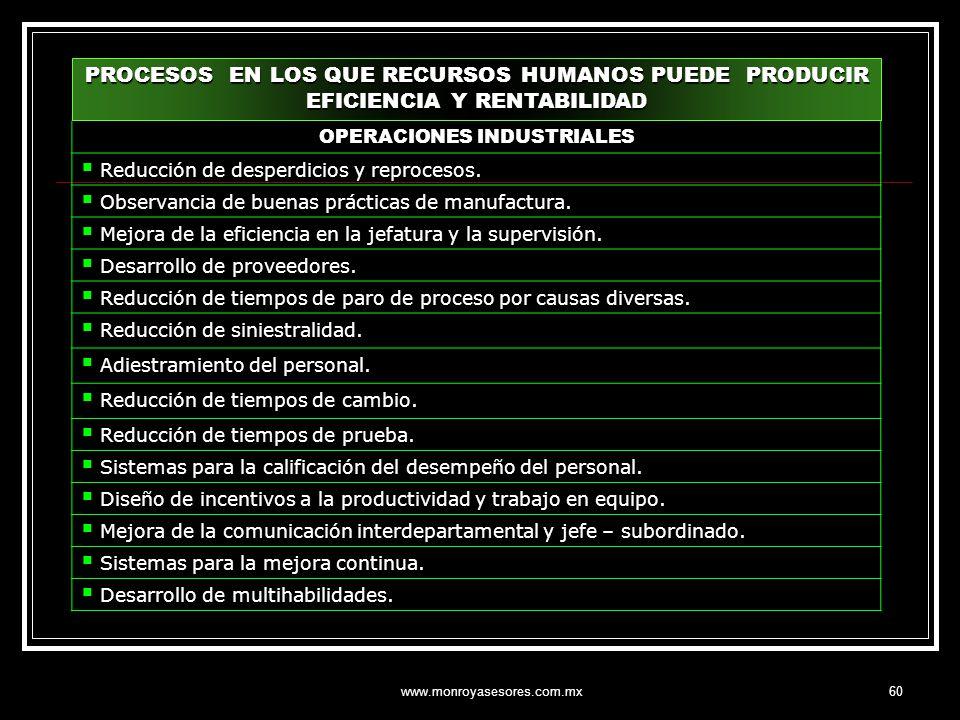 www.monroyasesores.com.mx60 PROCESOS EN LOS QUE RECURSOS HUMANOS PUEDE PRODUCIR EFICIENCIA Y RENTABILIDAD OPERACIONES INDUSTRIALES Reducción de desper