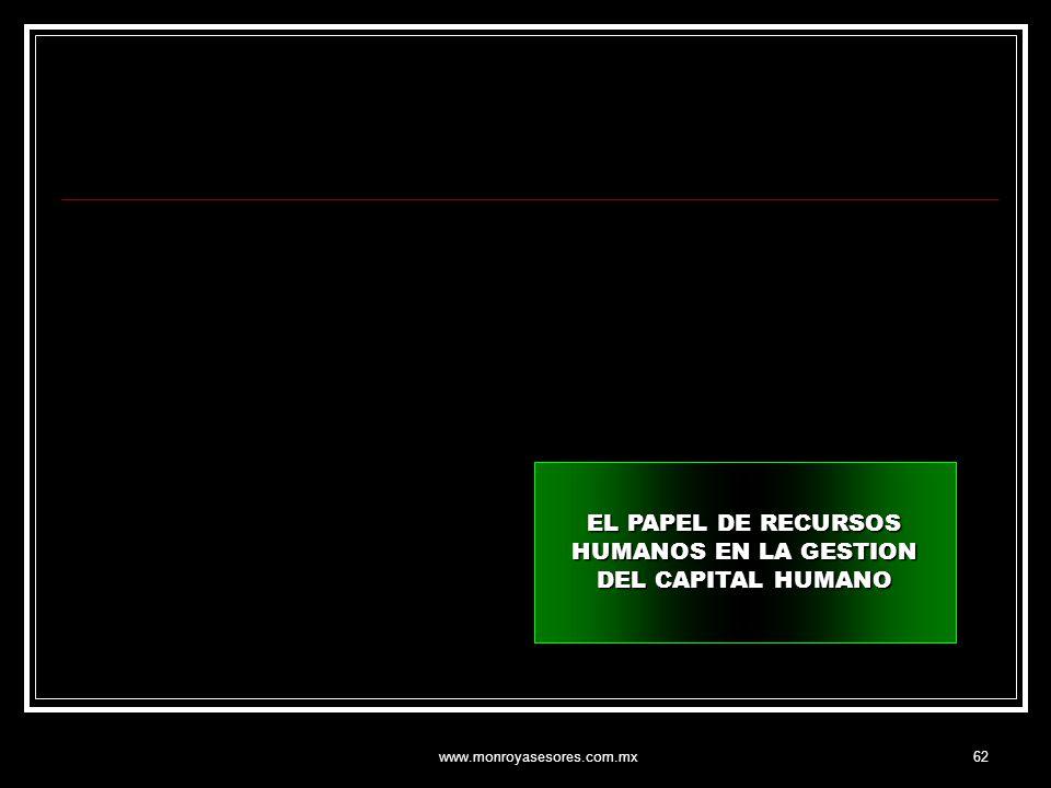 www.monroyasesores.com.mx62 EL PAPEL DE RECURSOS HUMANOS EN LA GESTION DEL CAPITAL HUMANO