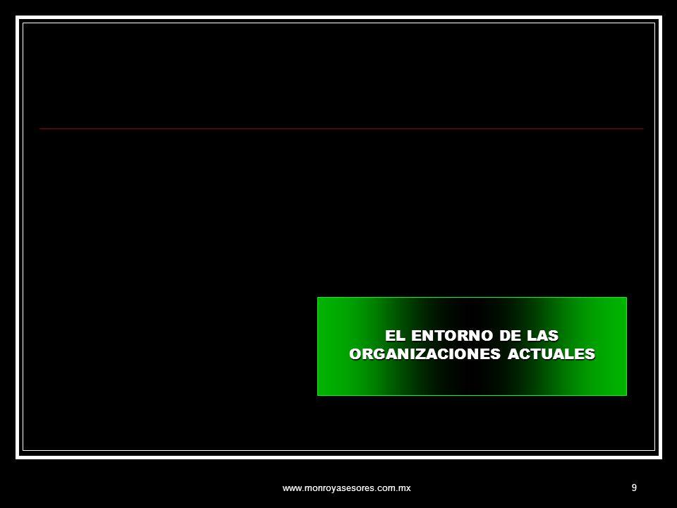 www.monroyasesores.com.mx9 EL ENTORNO DE LAS ORGANIZACIONES ACTUALES