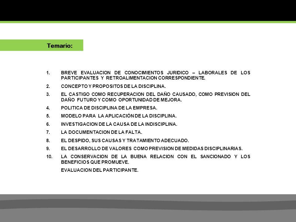ENTORNO CAMBIANTE ECONOMICO INTERNACIONAL JURIDICO TECNOLOGICO SOCIAL POLITICO FINES GRUPO HUMANO CAMBIANTE AUTORIDAD NORMATIZACION LAS NORMAS SON NECESARIAS PARA QUE LA CONDUCTA DEL PERSONAL DE LA EMPRESA SE DIRIJA EN FORMA ORDENADA HACIA LAS CONSECUCION DE LOS FINES DE LA MISMA La necesidad de normas para que la empresa consiga sus fines: