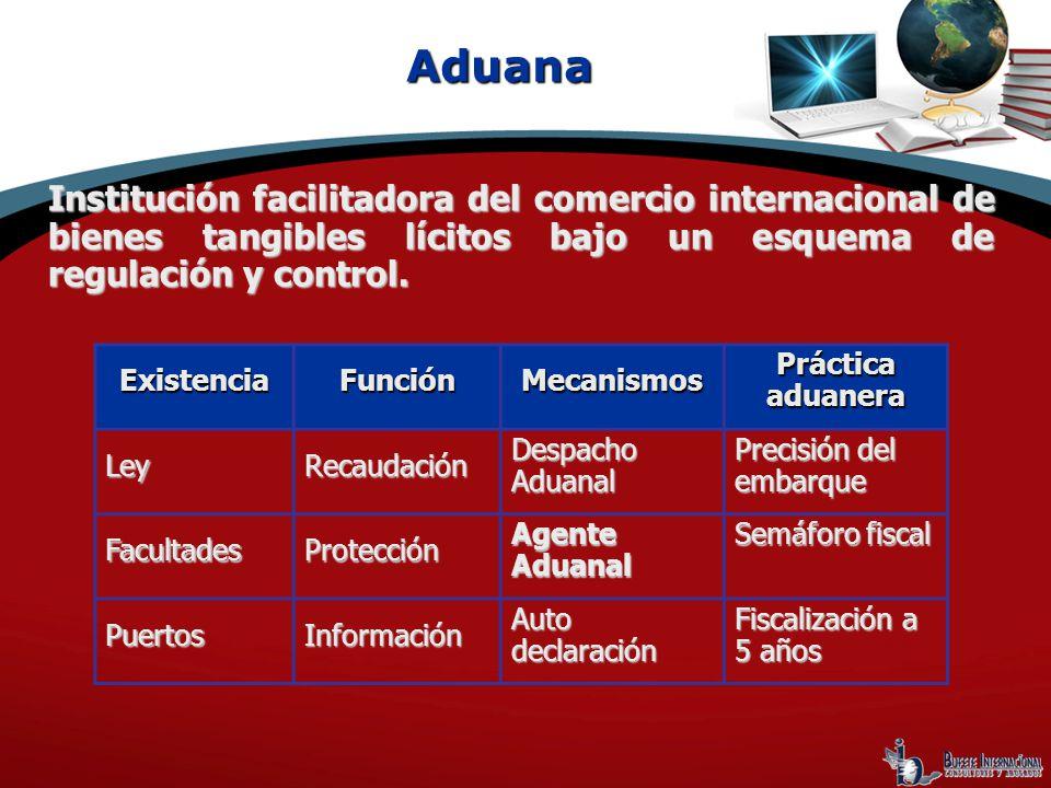 Institución facilitadora del comercio internacional de bienes tangibles lícitos bajo un esquema de regulación y control. AduanaExistenciaFunciónMecani