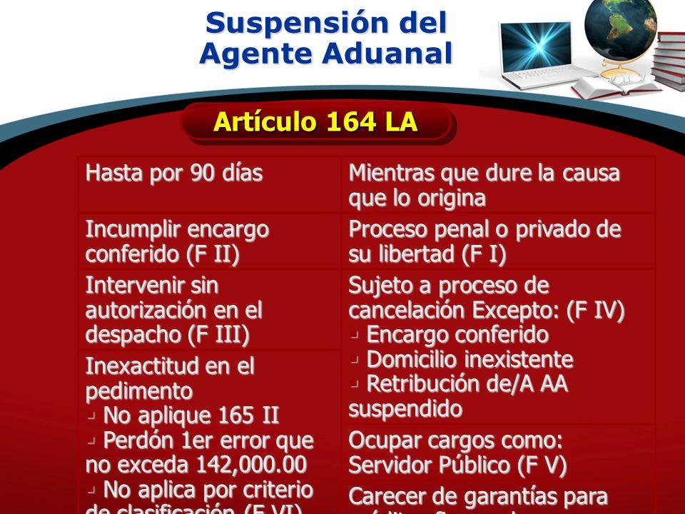 Suspensión del Agente Aduanal Hasta por 90 días Mientras que dure la causa que lo origina Incumplir encargo conferido (F II) Proceso penal o privado d