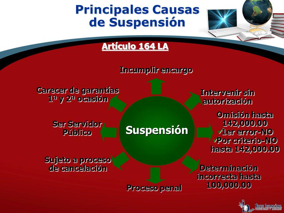 Principales Causas de Suspensión Suspensión Carecer de garantías 1ª y 2ª ocasión Ser Servidor Público Sujeto a proceso de cancelación Proceso penal De