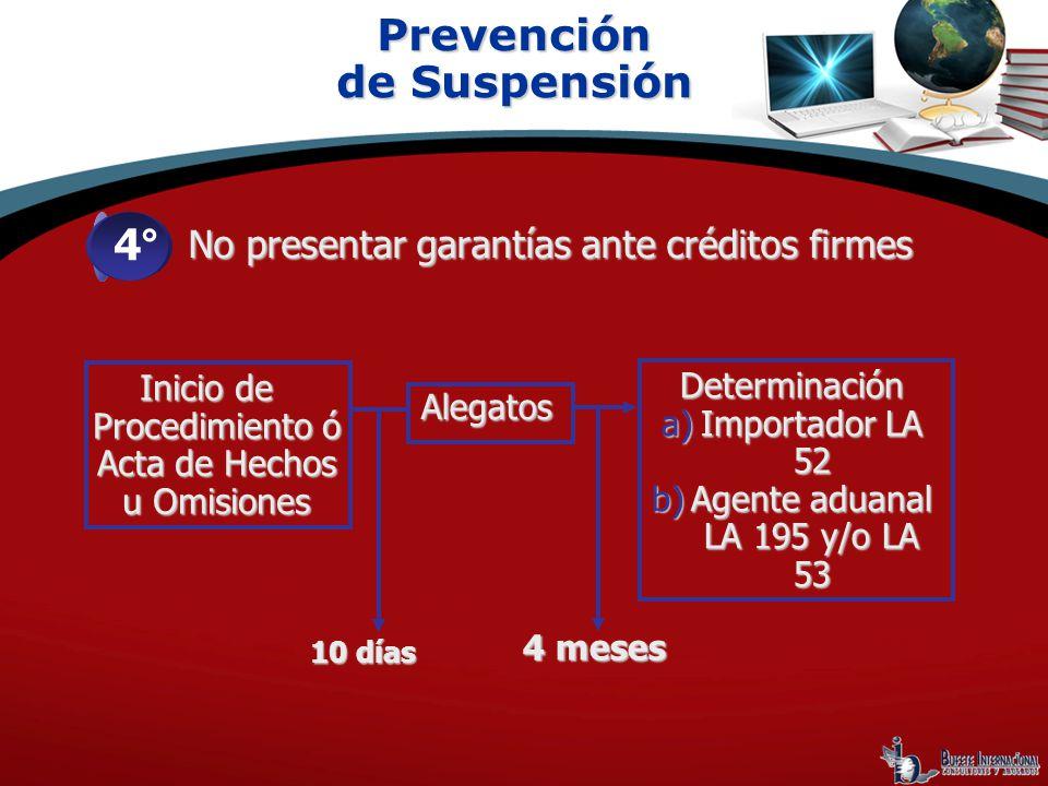 No presentar garantías ante créditos firmes Prevención de Suspensión 4° 10 días 4 meses Inicio de Procedimiento ó Acta de Hechos u Omisiones Alegatos