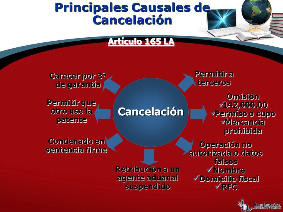Principales Causales de Cancelación Cancelación Carecer por 3ª de garantía Permitir que otro use la patente Condenado en sentencia firme Retribución a