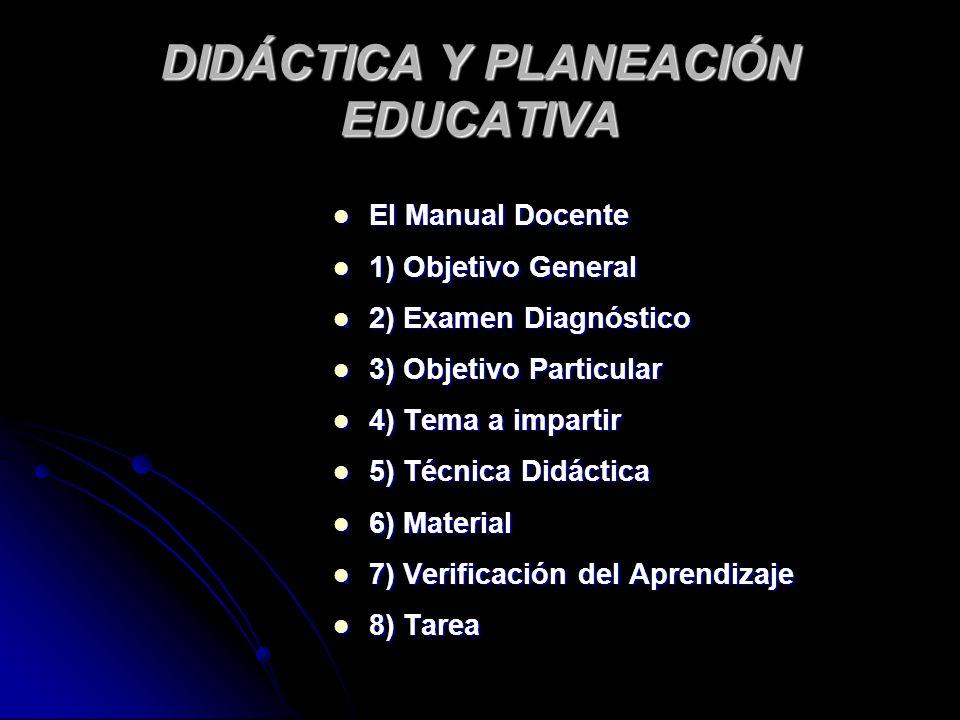 DIDÁCTICA Y PLANEACIÓN EDUCATIVA El Manual Docente El Manual Docente 1) Objetivo General 1) Objetivo General 2) Examen Diagnóstico 2) Examen Diagnósti