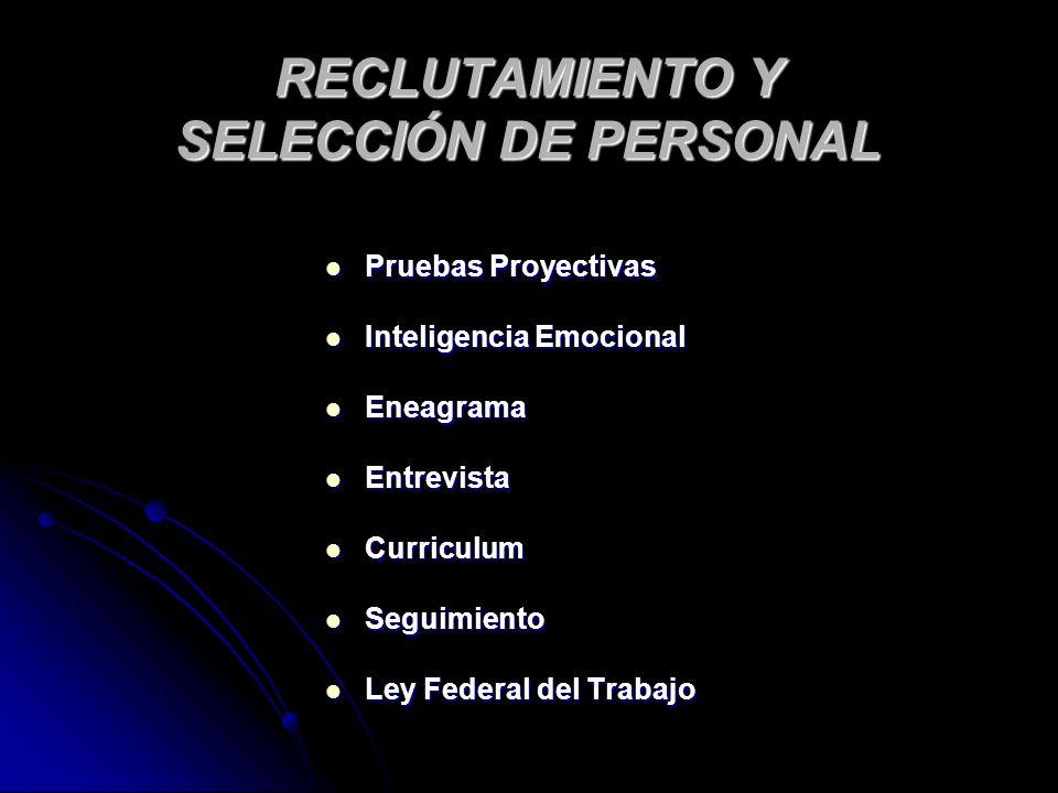 RECLUTAMIENTO Y SELECCIÓN DE PERSONAL Pruebas Proyectivas Pruebas Proyectivas Inteligencia Emocional Inteligencia Emocional Eneagrama Eneagrama Entrev