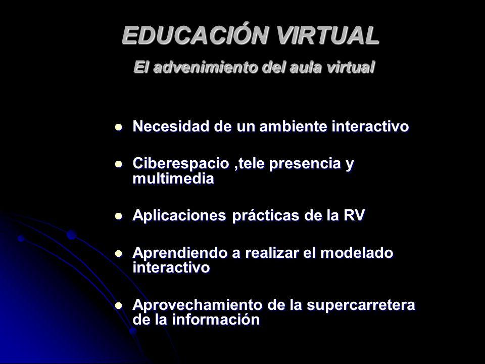EDUCACIÓN VIRTUAL El advenimiento del aula virtual Necesidad de un ambiente interactivo Necesidad de un ambiente interactivo Ciberespacio,tele presenc