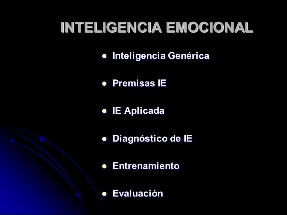 INTELIGENCIA EMOCIONAL Inteligencia Genérica Inteligencia Genérica Premisas IE Premisas IE IE Aplicada IE Aplicada Diagnóstico de IE Diagnóstico de IE