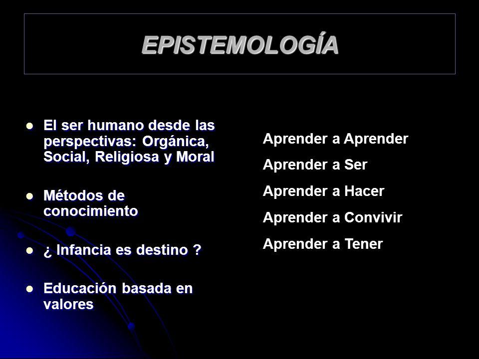 EPISTEMOLOGÍA El ser humano desde las perspectivas: Orgánica, Social, Religiosa y Moral El ser humano desde las perspectivas: Orgánica, Social, Religi