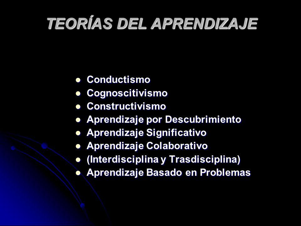 TEORÍAS DEL APRENDIZAJE Conductismo Conductismo Cognoscitivismo Cognoscitivismo Constructivismo Constructivismo Aprendizaje por Descubrimiento Aprendi