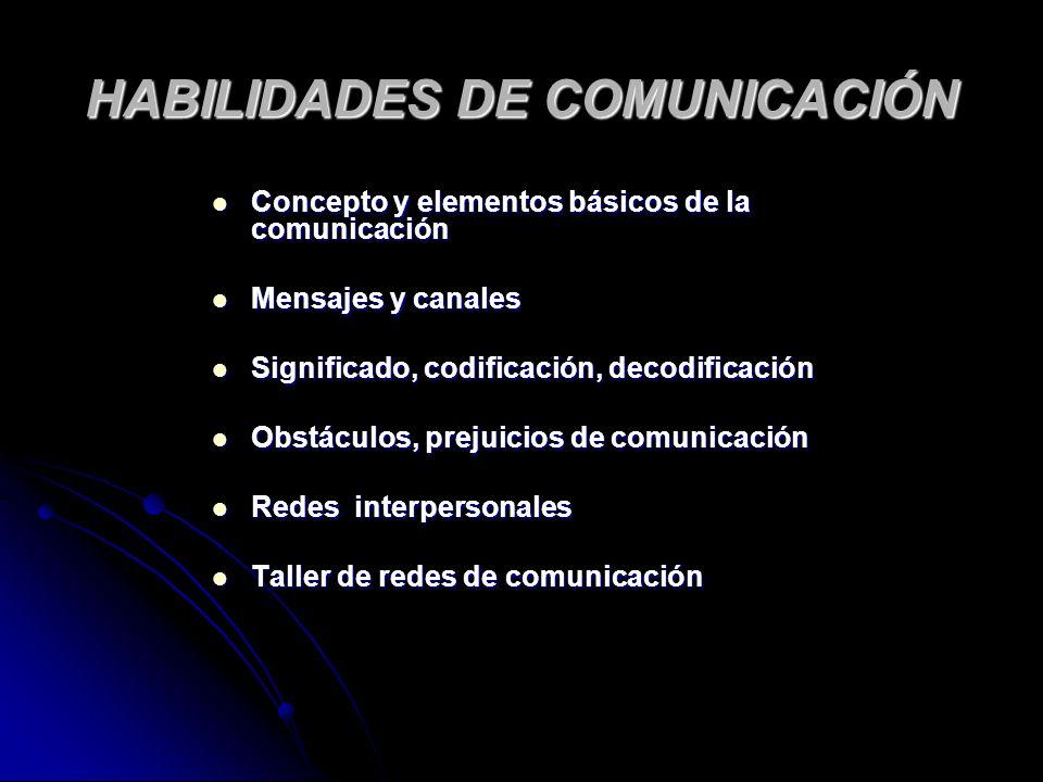 HABILIDADES DE COMUNICACIÓN Concepto y elementos básicos de la comunicación Concepto y elementos básicos de la comunicación Mensajes y canales Mensaje