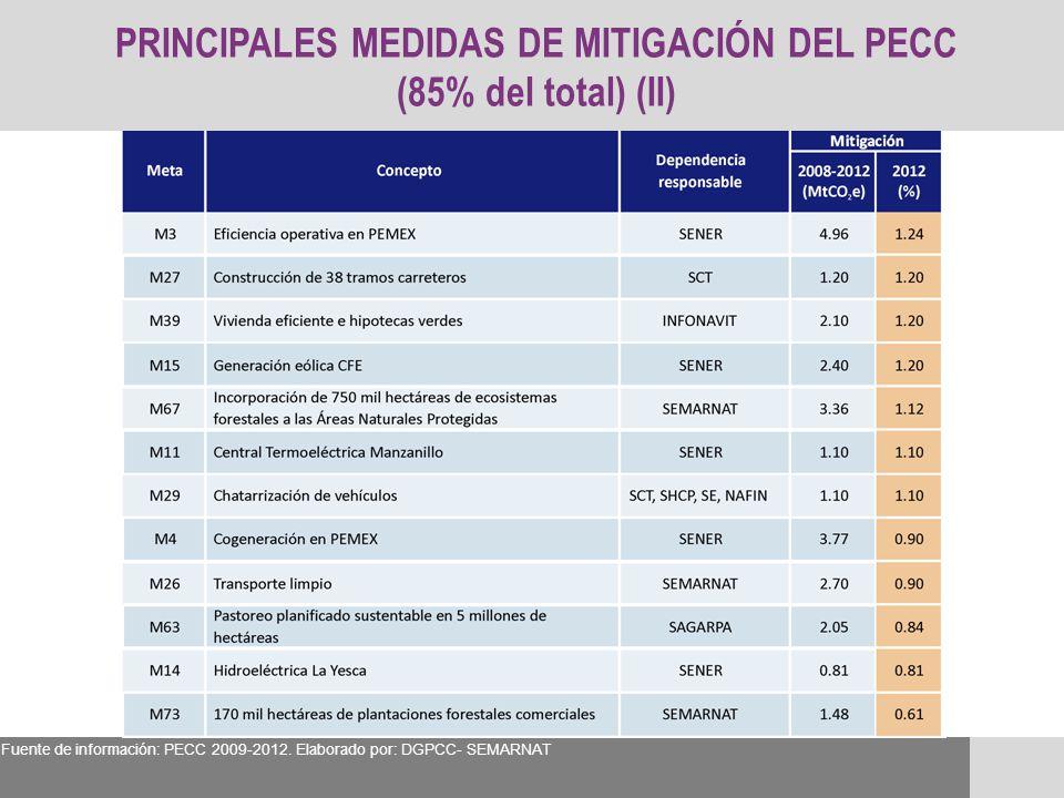PRINCIPALES MEDIDAS DE MITIGACIÓN DEL PECC (85% del total) (II) Fuente de información: PECC 2009-2012. Elaborado por: DGPCC- SEMARNAT