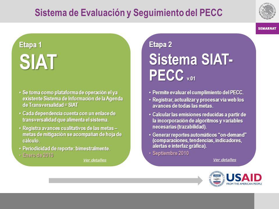 Sistema de Evaluación y Seguimiento del PECC Etapa 1 SIAT Se toma como plataforma de operación el ya existente Sistema de Información de la Agenda de