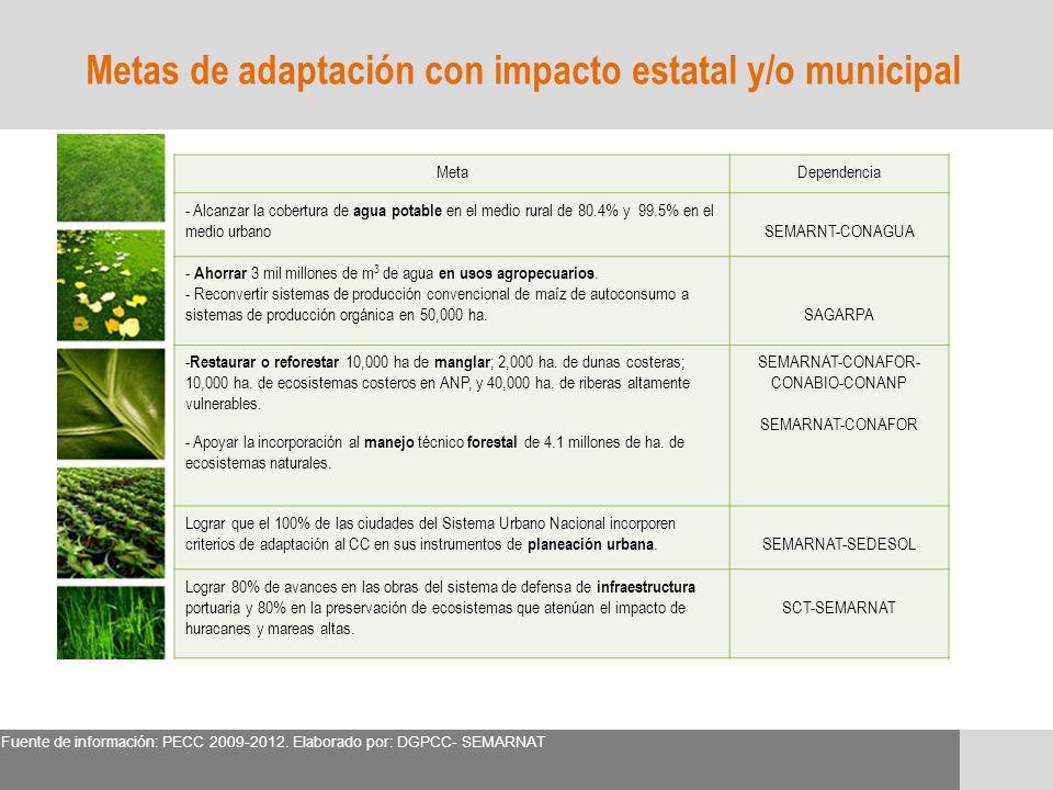 Metas de adaptación con impacto estatal y/o municipal MetaDependencia - Alcanzar la cobertura de agua potable en el medio rural de 80.4% y 99.5% en el