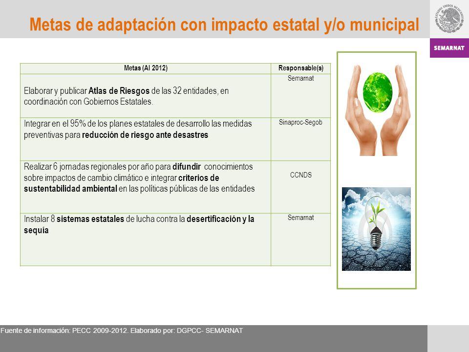 Metas (Al 2012)Responsable(s) Elaborar y publicar Atlas de Riesgos de las 32 entidades, en coordinación con Gobiernos Estatales. Semarnat Integrar en