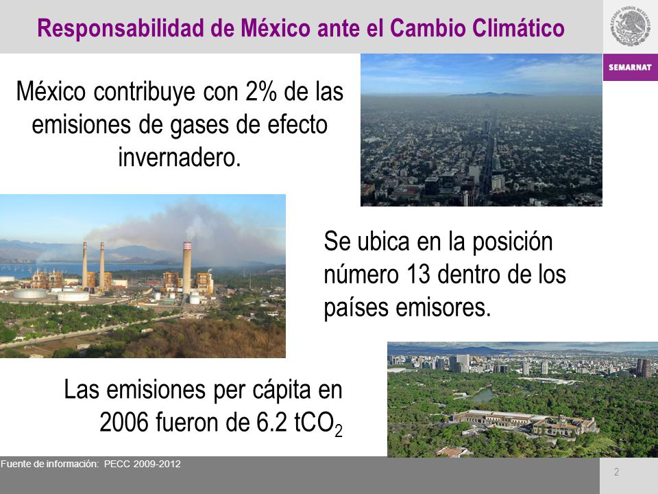 Responsabilidad de México ante el Cambio Climático México contribuye con 2% de las emisiones de gases de efecto invernadero. Se ubica en la posición n