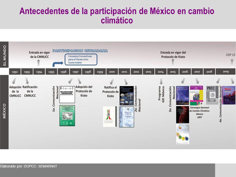 Antecedentes de la participación de México en cambio climático Consejos Consultivos para el Desarrollo Sustentable Elaborado por: DGPCC- SEMARNAT