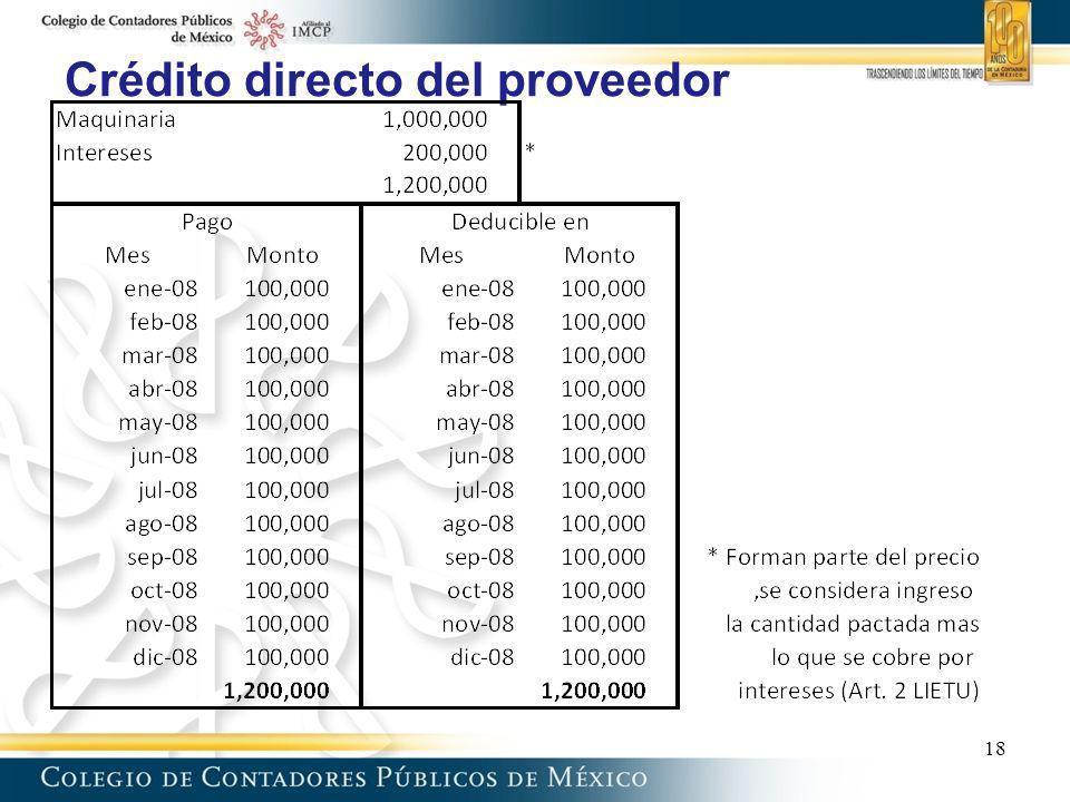 Crédito directo del proveedor 18