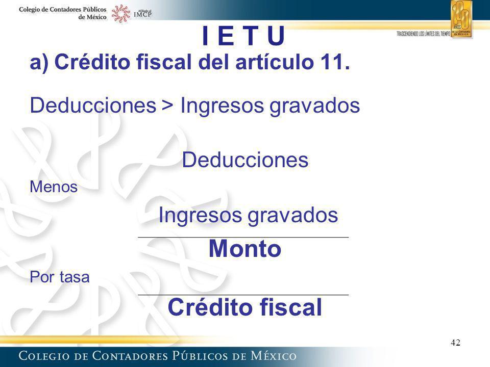 I E T U a)Crédito fiscal del artículo 11. Deducciones > Ingresos gravados Deducciones Menos Ingresos gravados Monto Por tasa Crédito fiscal 42