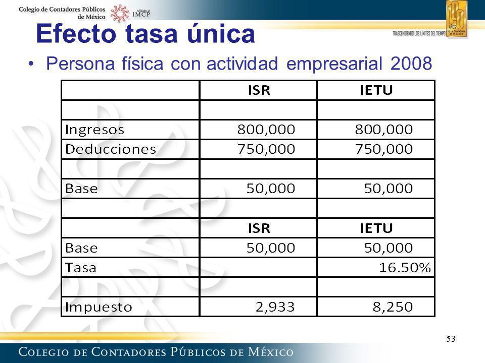 Efecto tasa única Persona física con actividad empresarial 2008 53