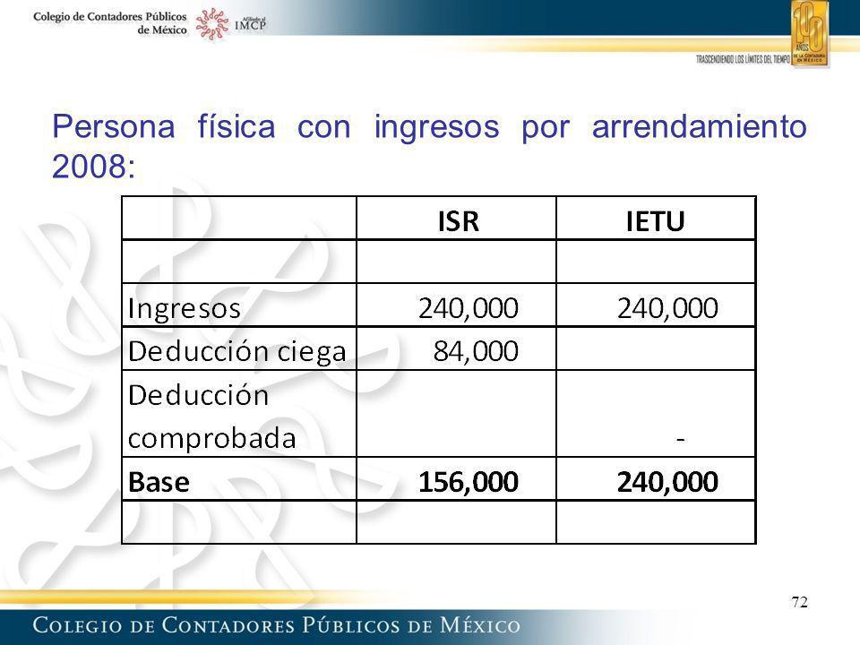 Persona física con ingresos por arrendamiento 2008: 72